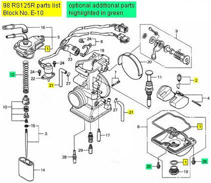 Honda Rs125 1998 2009 Carburetor Rebuild Kit